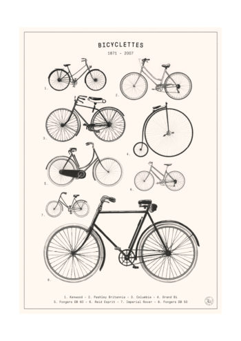Poster Bicyclettes 1