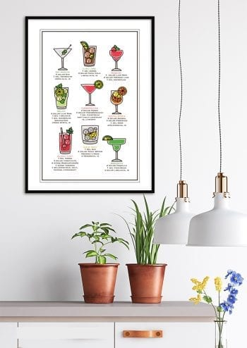 Poster Cocktail guide vit 2