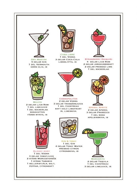Poster Cocktail guide vit 1