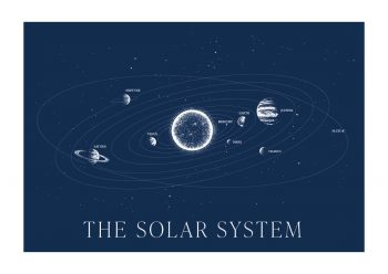 Poster Solar system blue English 1