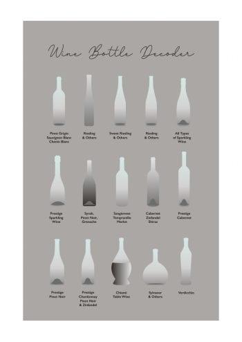Poster Vinflaskor - typer efter smak och region 1